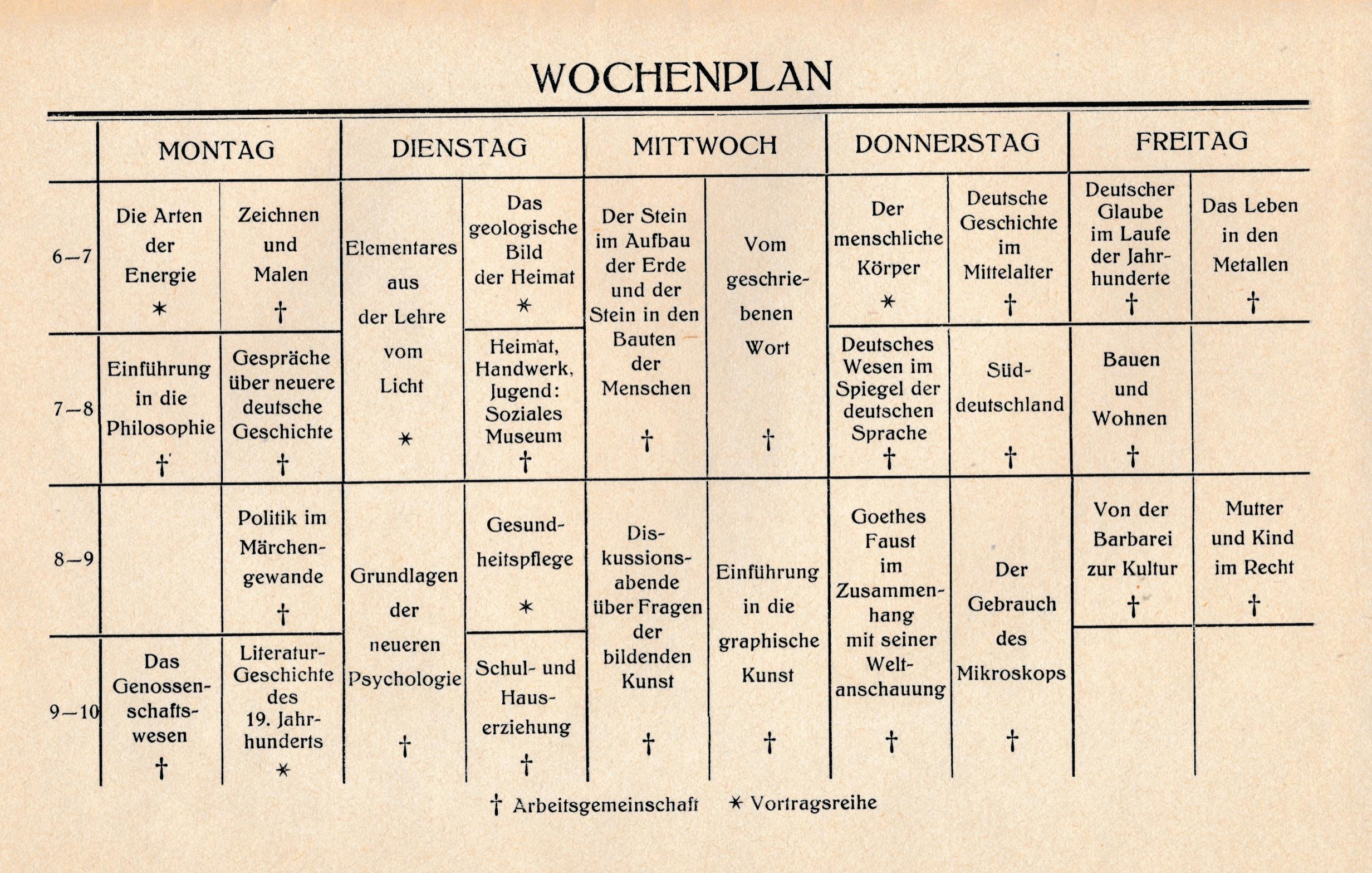 """Mit """"Wochenplan"""" überschriebene Tabelle, in der Arbeitsgemeinschaften und Vortragsreihen u.a. zu """"Politik im Märchengewande"""", """"Gesundheitspflege"""" und """"Von der Barbarei zur Kultur"""" aufgelistet sind"""